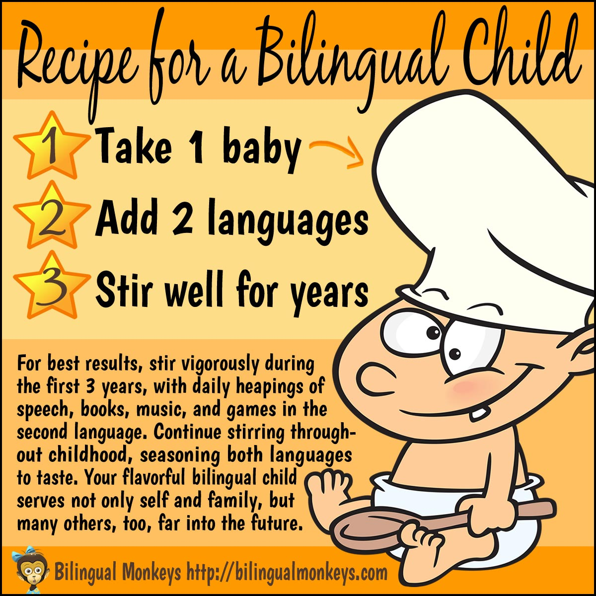 Recipe for a Bilingual Child (INFOGRAPHIC)