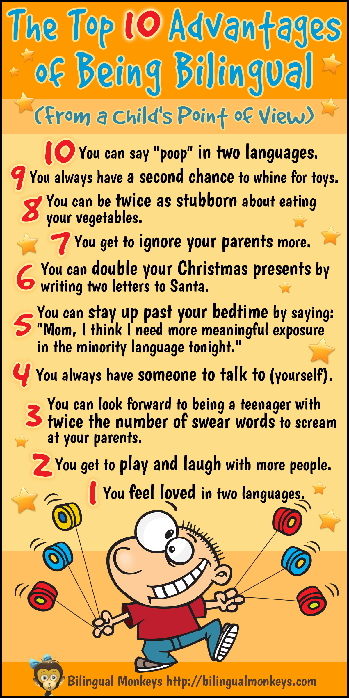 INFOGRAPHIC: The Top 10 Advantages of Being Bilingual (From a Child
